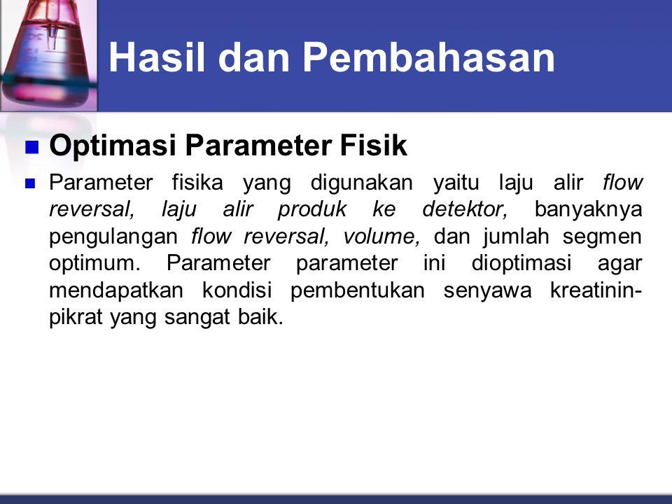 Optimasi Parameter Fisik Parameter fisika yang digunakan yaitu laju alir flow reversal, laju alir produk ke detektor, banyaknya pengulangan flow reversal, volume, dan jumlah segmen optimum.