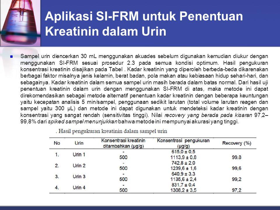 Aplikasi SI-FRM untuk Penentuan Kreatinin dalam Urin Sampel urin diencerkan 30 mL menggunakan akuades sebelum digunakan kemudian diukur dengan menggunakan SI-FRM sesuai prosedur 2.3 pada semua kondisi optimum.