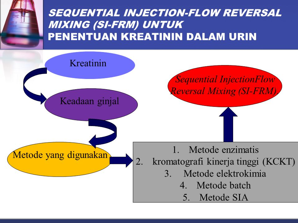 SEQUENTIAL INJECTION-FLOW REVERSAL MIXING (SI-FRM) UNTUK PENENTUAN KREATININ DALAM URIN Sequential Injection-Flow Reversal Mixing (SI-FRM) merupakan modifikasi dari SIA dengan menempatkan mixing coil pada katup multiposisi (multiposition valve/selection valve) sebagai tempat berlangsungnya flow reversal.