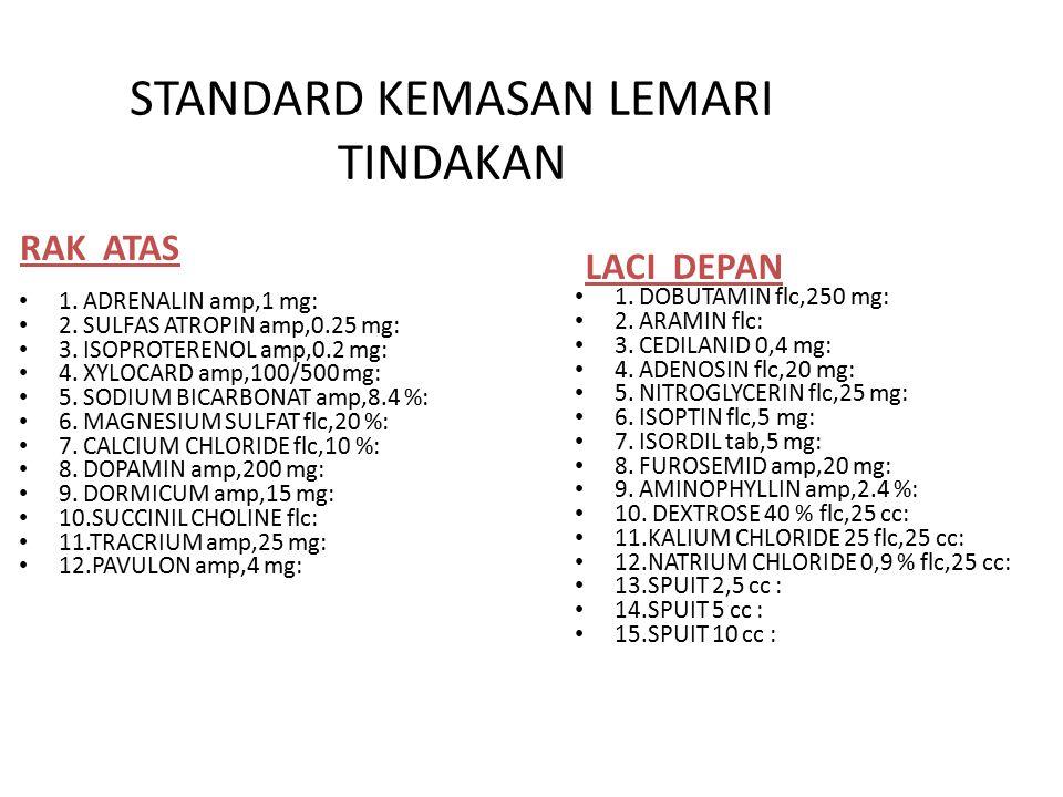 STANDARD KEMASAN LEMARI TINDAKAN RAK ATAS LACI DEPAN 1. ADRENALIN amp,1 mg: 2. SULFAS ATROPIN amp,0.25 mg: 3. ISOPROTERENOL amp,0.2 mg: 4. XYLOCARD am
