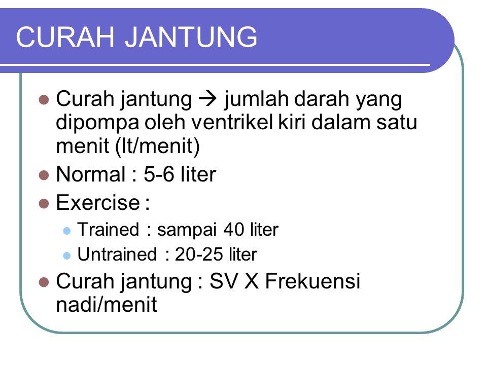 CURAH JANTUNG Curah jantung  jumlah darah yang dipompa oleh ventrikel kiri dalam satu menit (lt/menit) Normal : 5-6 liter Exercise : Trained : sampai