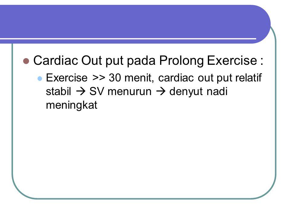 Cardiac Out put pada Prolong Exercise : Exercise >> 30 menit, cardiac out put relatif stabil  SV menurun  denyut nadi meningkat