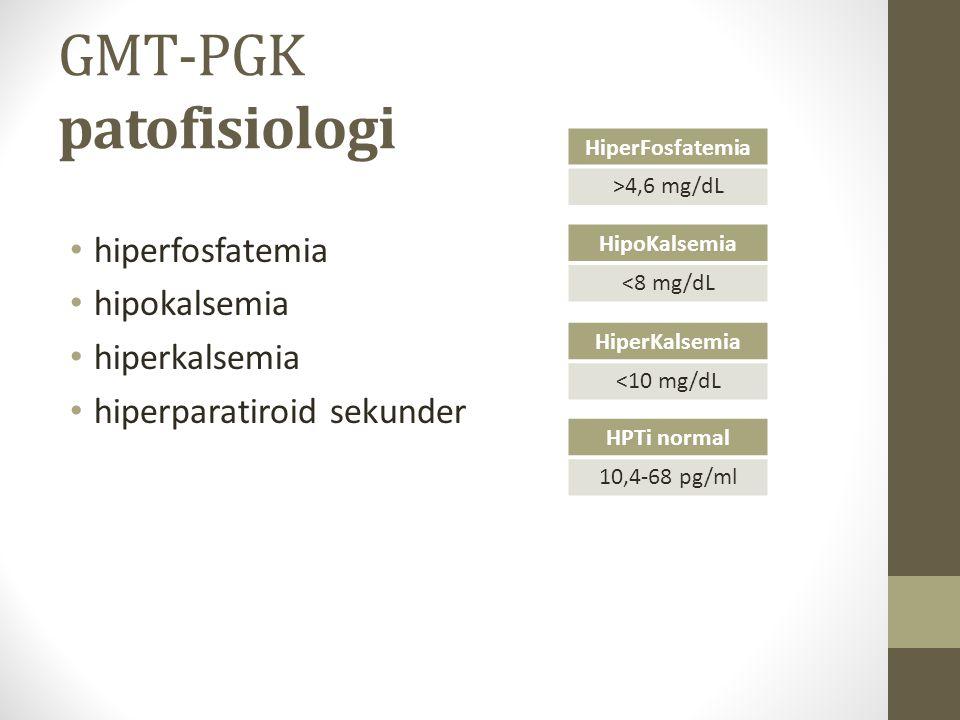 GMT-PGK patofisiologi hiperfosfatemia hipokalsemia hiperkalsemia hiperparatiroid sekunder HipoKalsemia <8 mg/dL HiperFosfatemia >4,6 mg/dL HiperKalsemia <10 mg/dL HPTi normal 10,4-68 pg/ml