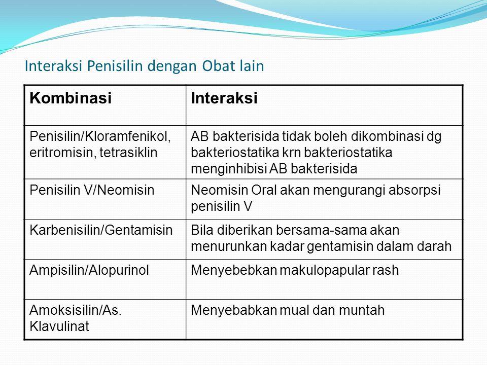Interaksi Penisilin dengan Obat lain KombinasiInteraksi Penisilin/Kloramfenikol, eritromisin, tetrasiklin AB bakterisida tidak boleh dikombinasi dg ba