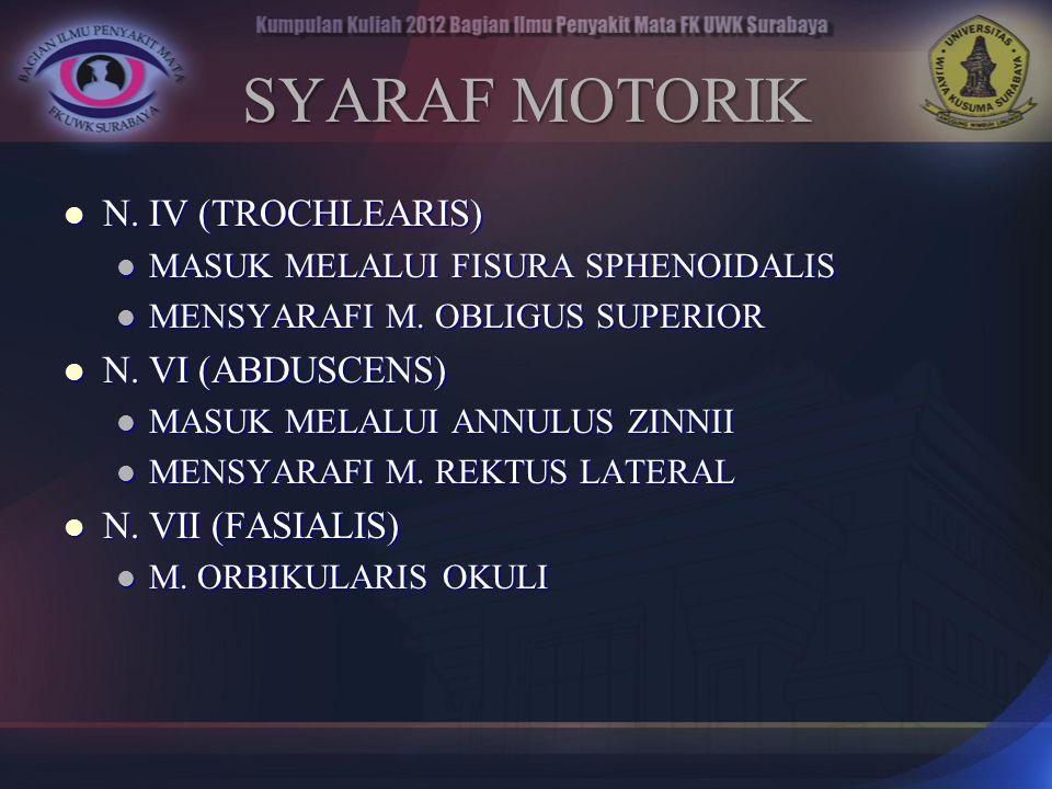 SYARAF MOTORIK N. IV (TROCHLEARIS) N. IV (TROCHLEARIS) MASUK MELALUI FISURA SPHENOIDALIS MASUK MELALUI FISURA SPHENOIDALIS MENSYARAFI M. OBLIGUS SUPER