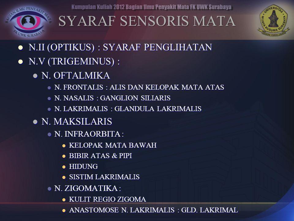SYARAF SENSORIS MATA N.II (OPTIKUS) : SYARAF PENGLIHATAN N.II (OPTIKUS) : SYARAF PENGLIHATAN N.V (TRIGEMINUS) : N.V (TRIGEMINUS) : N. OFTALMIKA N. OFT