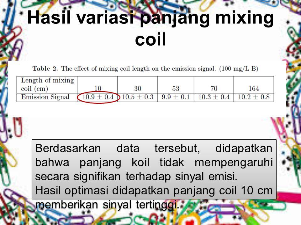 Hasil variasi panjang mixing coil Berdasarkan data tersebut, didapatkan bahwa panjang koil tidak mempengaruhi secara signifikan terhadap sinyal emisi.