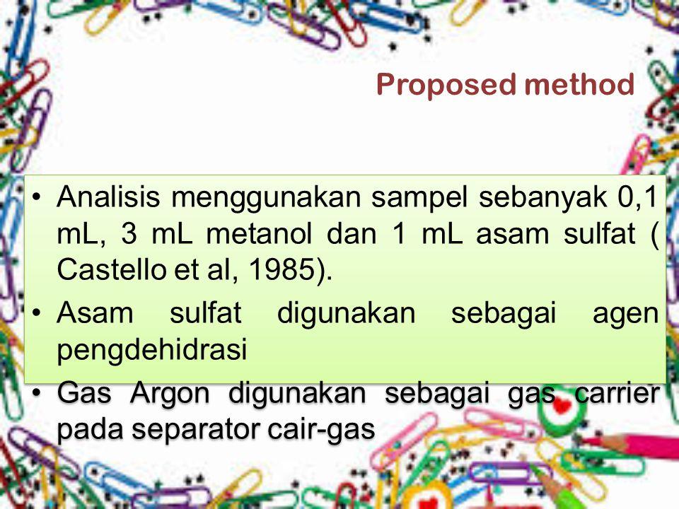 Analisis menggunakan sampel sebanyak 0,1 mL, 3 mL metanol dan 1 mL asam sulfat ( Castello et al, 1985). Asam sulfat digunakan sebagai agen pengdehidra