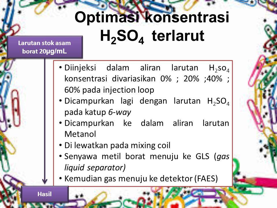 Optimasi konsentrasi H 2 SO 4 terlarut Larutan stok asam borat 20 µg/mL Diinjeksi dalam aliran larutan H 2 so 4 konsentrasi divariasikan 0% ; 20% ;40%
