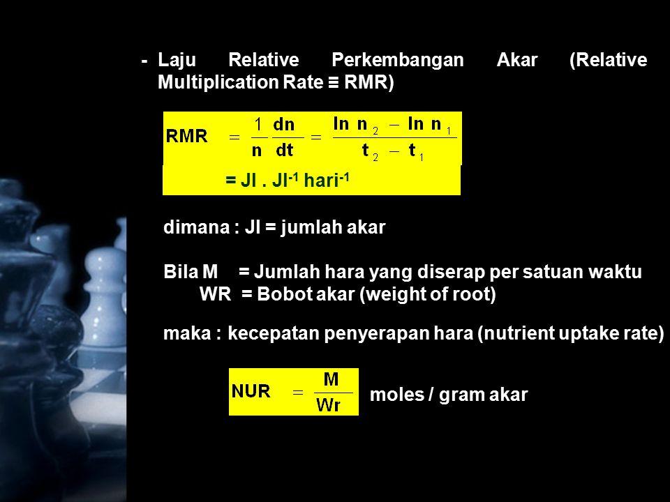 -Laju Relative Perkembangan Akar (Relative Multiplication Rate ≡ RMR) dimana : Jl = jumlah akar = Jl. Jl -1 hari -1 Bila M = Jumlah hara yang diserap