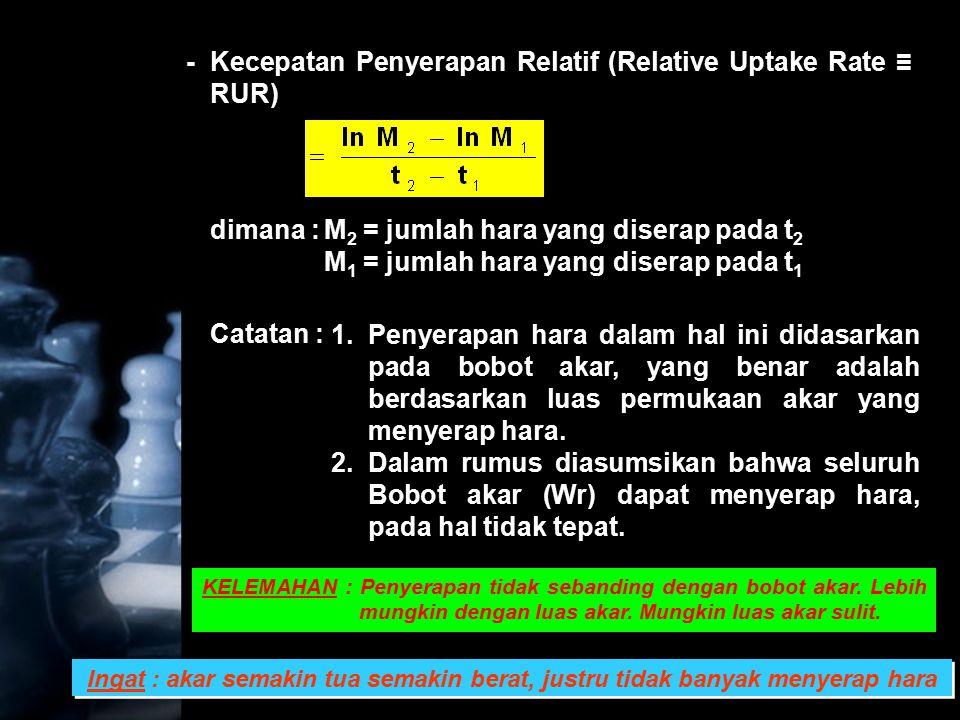 -Kecepatan Penyerapan Relatif (Relative Uptake Rate ≡ RUR) dimana :M 2 = jumlah hara yang diserap pada t 2 M 1 = jumlah hara yang diserap pada t 1 Cat
