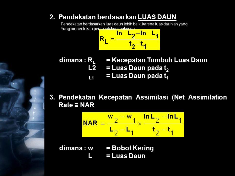2.Pendekatan berdasarkan LUAS DAUN dimana : R L = Kecepatan Tumbuh Luas Daun L2= Luas Daun pada t 2 L1 = Luas Daun pada t 1 3.Pendekatan Kecepatan Ass