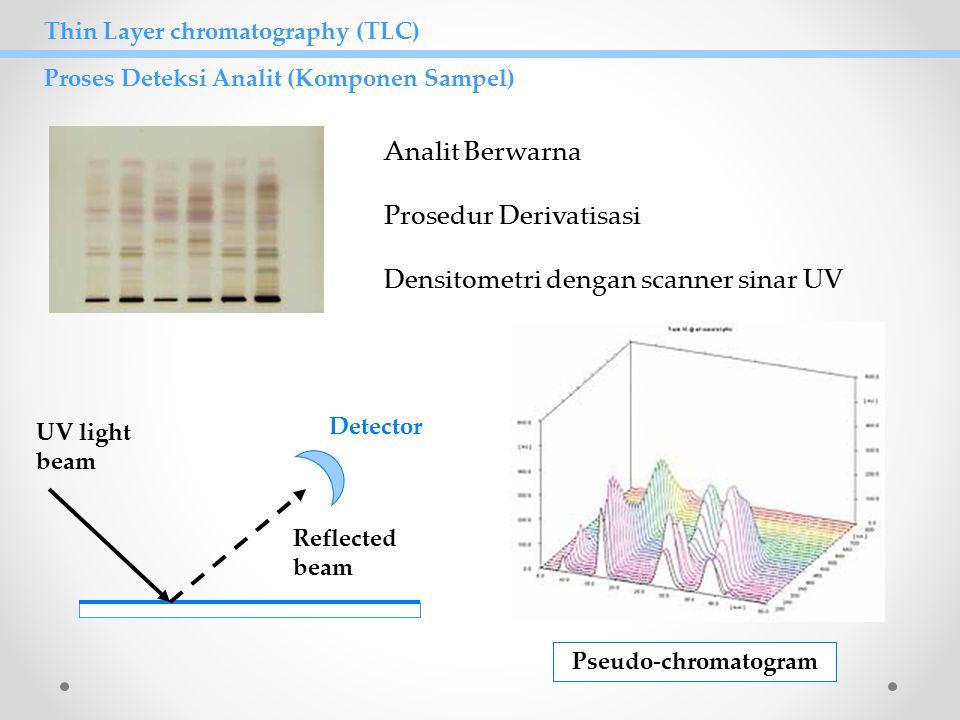 KLT DENSITOMETER Metoda analisis instrumental yang berdasarkan interaksi radiasi elektromagnetik dengan analit yang merupakan noda pada KLT Alat dilengkapi dengan spektrofotometer yang mempunyai radiasi sinar pada panjang gelombang 200 - 700 nm.