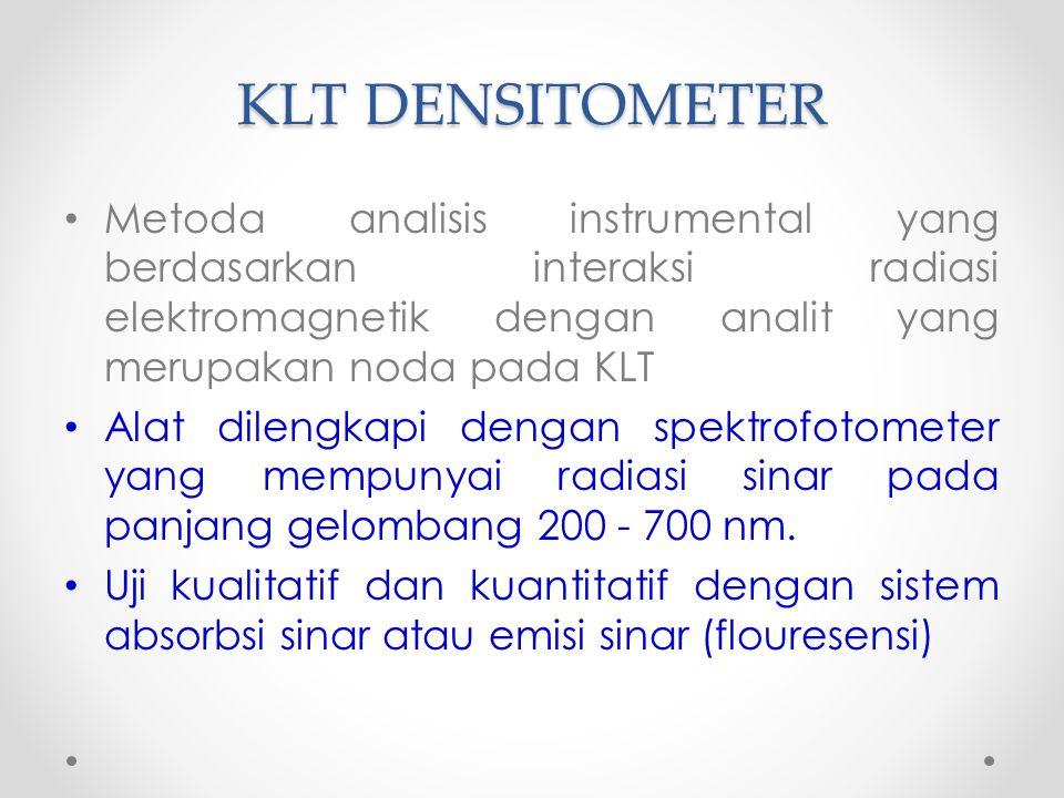 Oleh sebab itu pada metode spektrofoto- densitometri dikenal parameter : K (koefisien absorbsi) S (koefisien penghamburan).