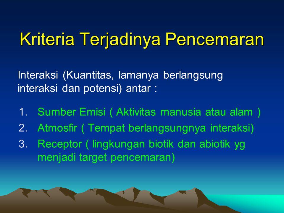 Kriteria Terjadinya Pencemaran 1.Sumber Emisi ( Aktivitas manusia atau alam ) 2.Atmosfir ( Tempat berlangsungnya interaksi) 3.Receptor ( lingkungan bi