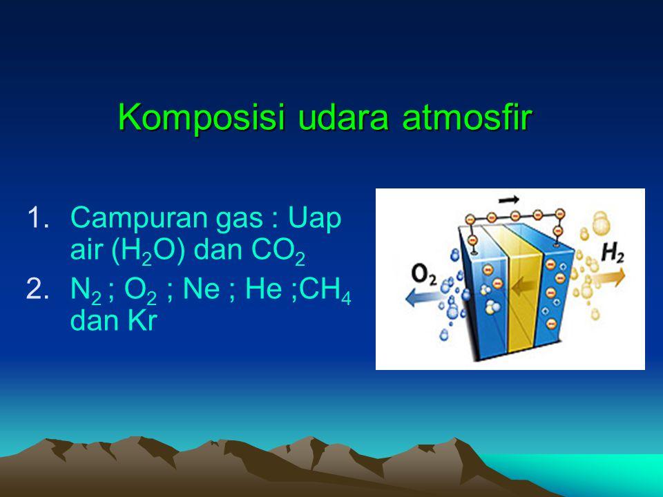 Komposisi udara atmosfir 1.Campuran gas : Uap air (H 2 O) dan CO 2 2.N 2 ; O 2 ; Ne ; He ;CH 4 dan Kr