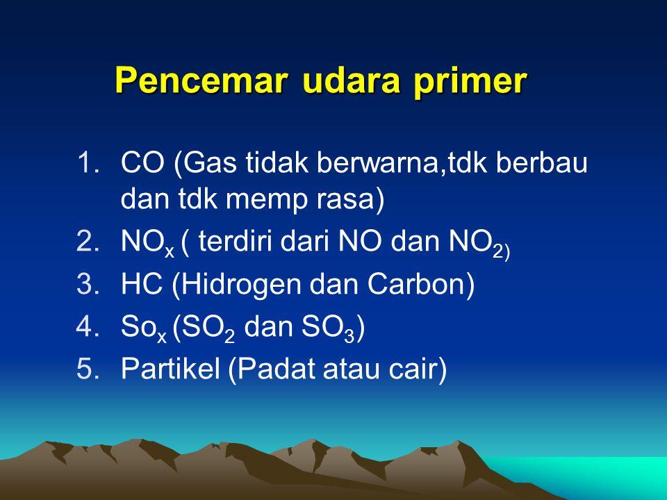 Pencemar udara primer 1.CO (Gas tidak berwarna,tdk berbau dan tdk memp rasa) 2.NO x ( terdiri dari NO dan NO 2) 3.HC (Hidrogen dan Carbon) 4.So x (SO