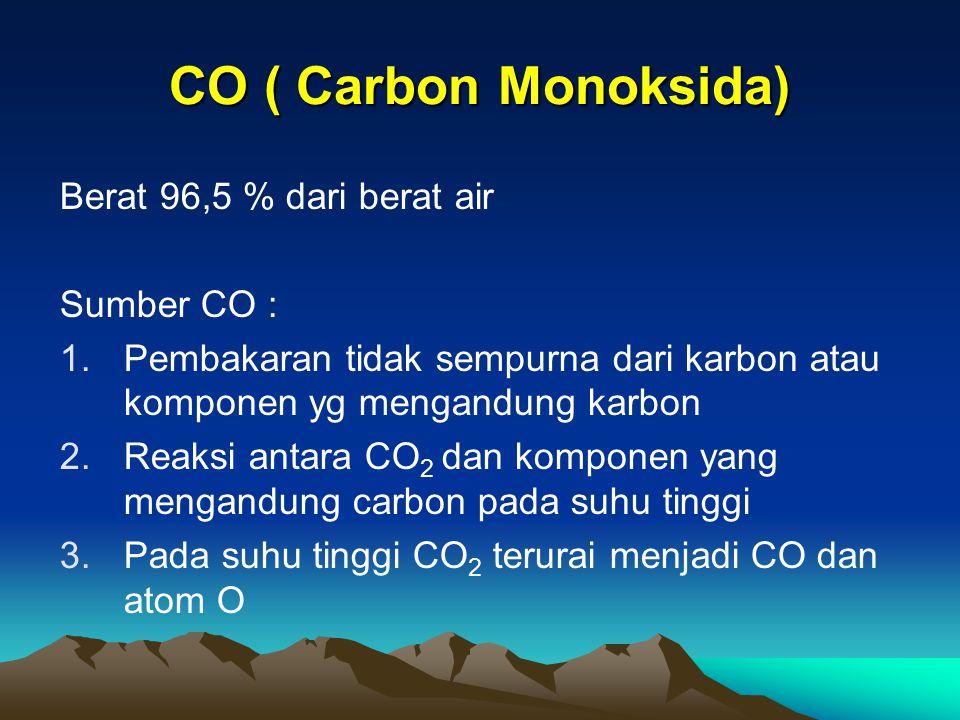 CO ( Carbon Monoksida) Berat 96,5 % dari berat air Sumber CO : 1.Pembakaran tidak sempurna dari karbon atau komponen yg mengandung karbon 2.Reaksi ant