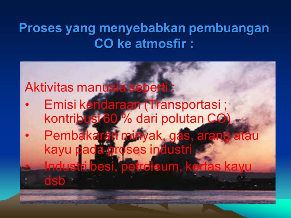 Proses yang menyebabkan pembuangan CO ke atmosfir : Aktivitas manusia seperti : Emisi kendaraan (Transportasi ; kontribusi 60 % dari polutan CO) Pemba