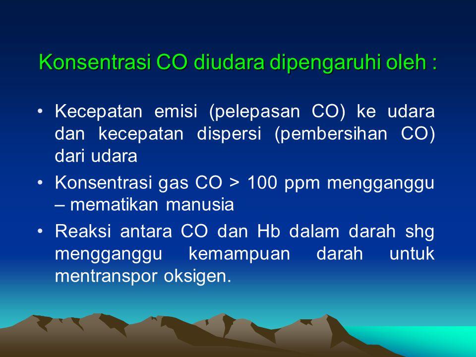 Konsentrasi CO diudara dipengaruhi oleh : Kecepatan emisi (pelepasan CO) ke udara dan kecepatan dispersi (pembersihan CO) dari udara Konsentrasi gas C