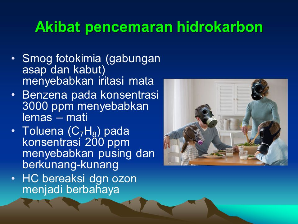 Akibat pencemaran hidrokarbon Smog fotokimia (gabungan asap dan kabut) menyebabkan iritasi mata Benzena pada konsentrasi 3000 ppm menyebabkan lemas –