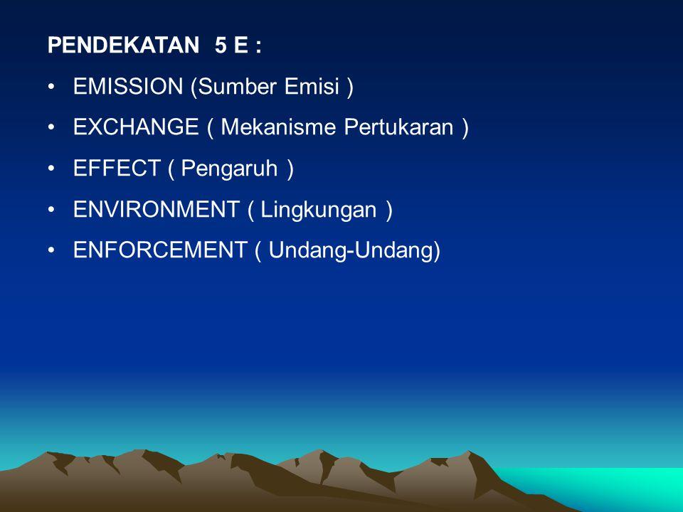 PENDEKATAN 5 E : EMISSION (Sumber Emisi ) EXCHANGE ( Mekanisme Pertukaran ) EFFECT ( Pengaruh ) ENVIRONMENT ( Lingkungan ) ENFORCEMENT ( Undang-Undang