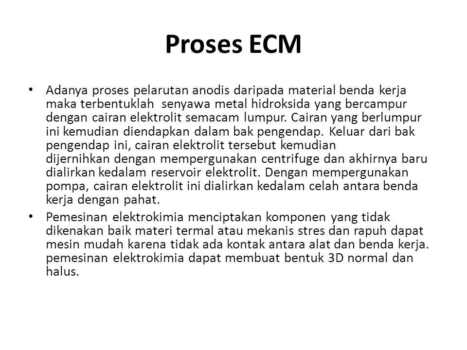 Proses ECM Adanya proses pelarutan anodis daripada material benda kerja maka terbentuklah senyawa metal hidroksida yang bercampur dengan cairan elektr