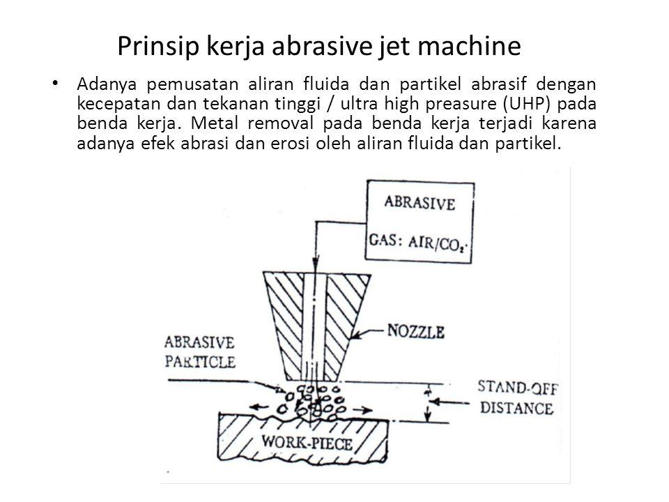 Prinsip kerja abrasive jet machine Adanya pemusatan aliran fluida dan partikel abrasif dengan kecepatan dan tekanan tinggi / ultra high preasure (UHP)