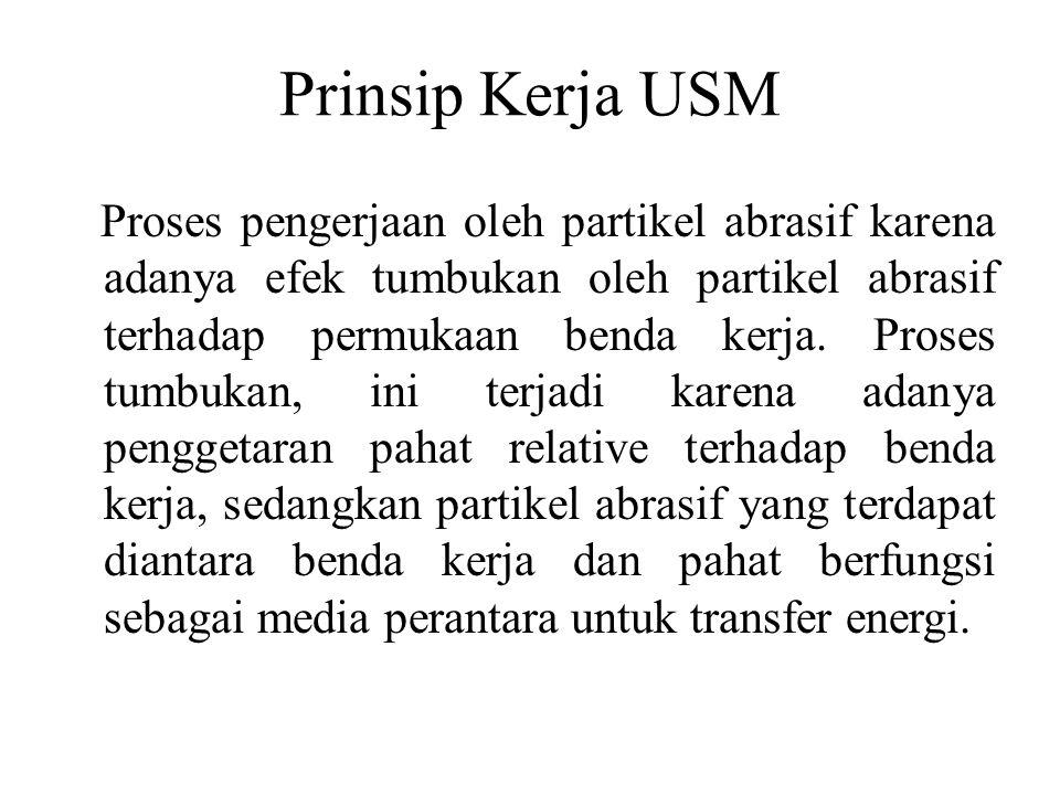 Prinsip Kerja USM Proses pengerjaan oleh partikel abrasif karena adanya efek tumbukan oleh partikel abrasif terhadap permukaan benda kerja. Proses tum