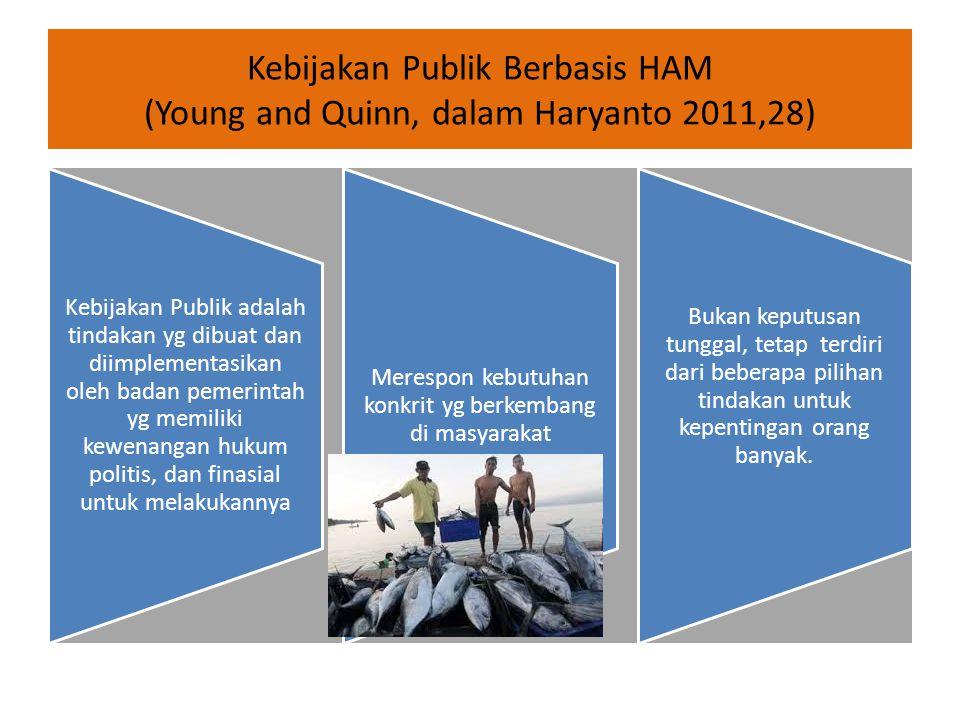 Kebijakan Publik Berbasis HAM (Young and Quinn, dalam Haryanto 2011,28) Kebijakan Publik adalah tindakan yg dibuat dan diimplementasikan oleh badan pe