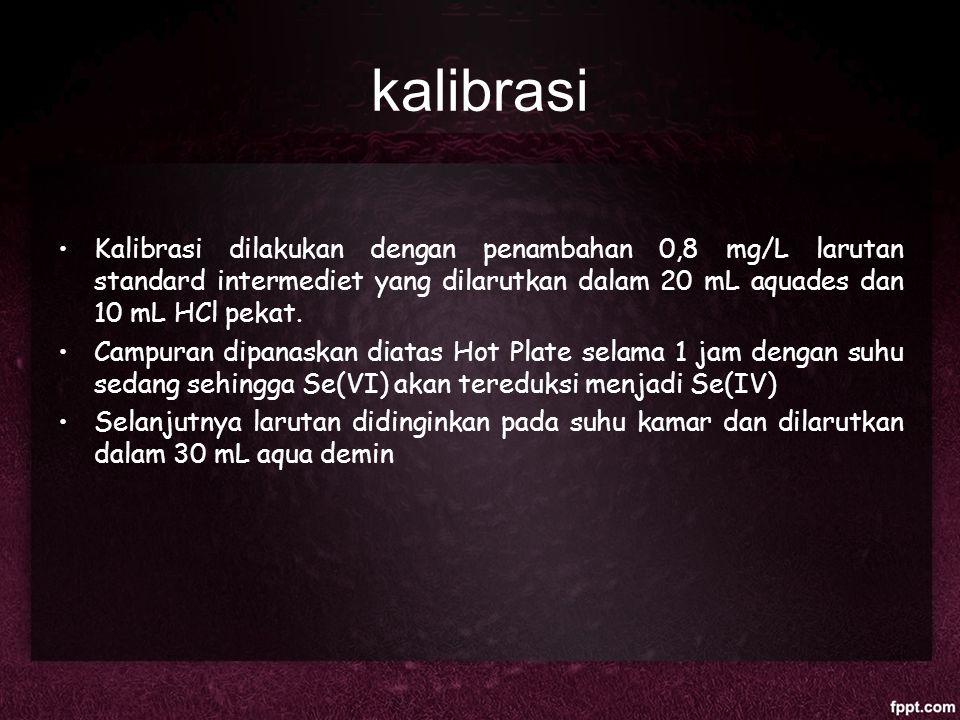 kalibrasi Kalibrasi dilakukan dengan penambahan 0,8 mg/L larutan standard intermediet yang dilarutkan dalam 20 mL aquades dan 10 mL HCl pekat. Campura