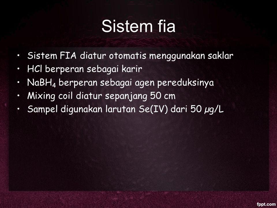 Sistem fia Sistem FIA diatur otomatis menggunakan saklar HCl berperan sebagai karir NaBH 4 berperan sebagai agen pereduksinya Mixing coil diatur sepan