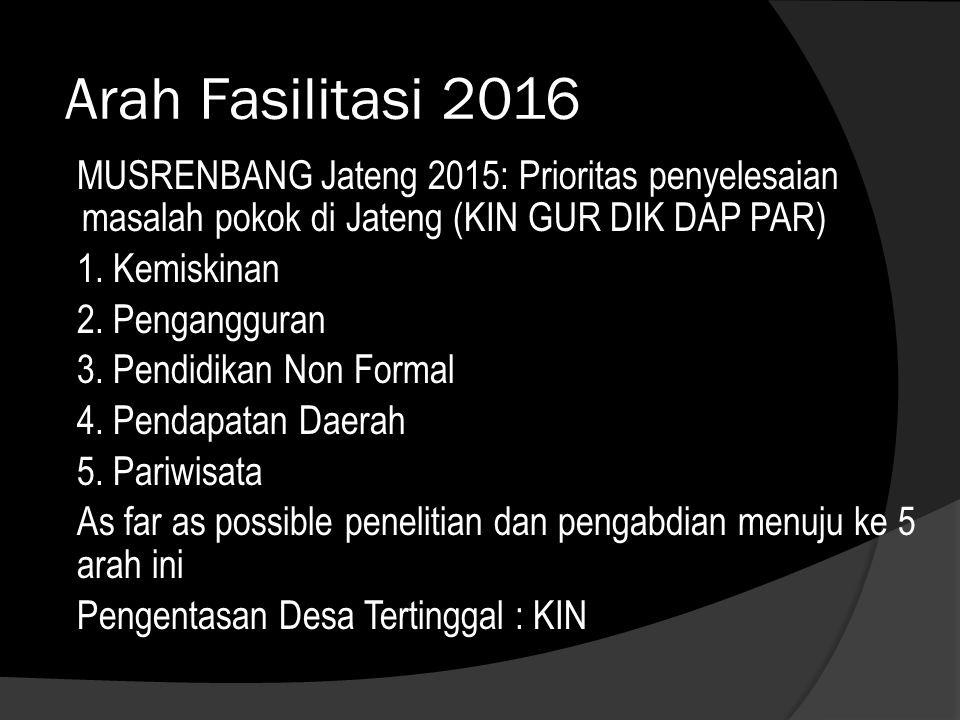 Arah Fasilitasi 2016 MUSRENBANG Jateng 2015: Prioritas penyelesaian masalah pokok di Jateng (KIN GUR DIK DAP PAR) 1.