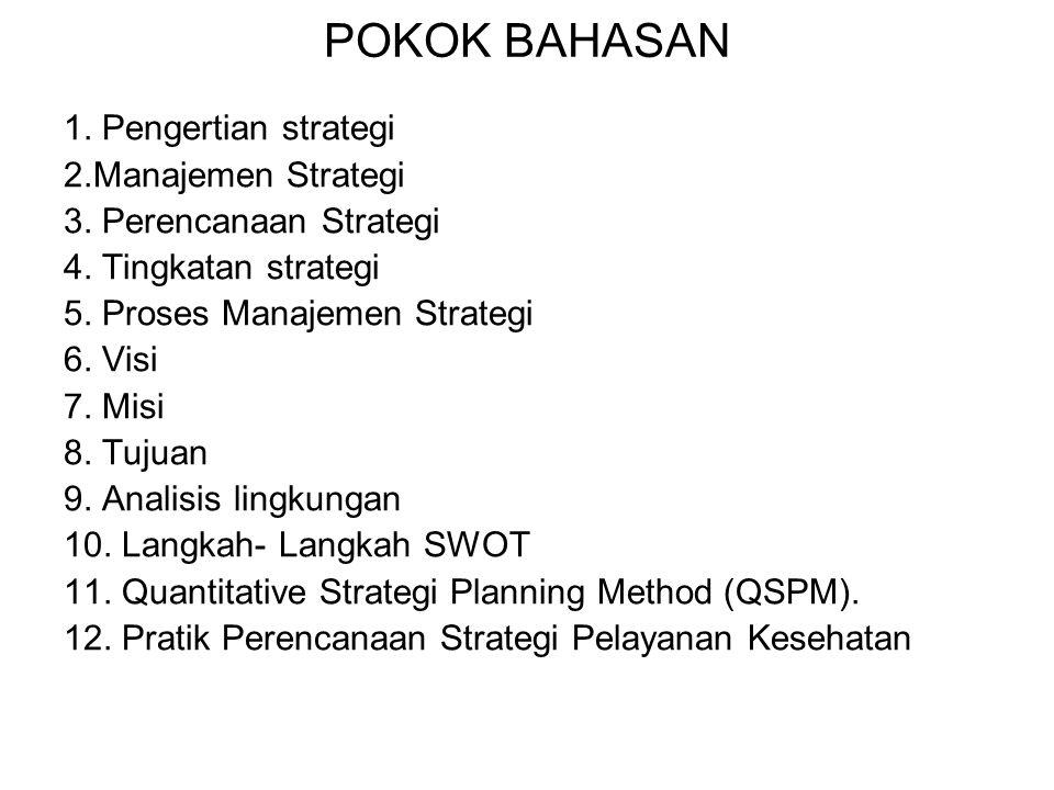 IV.Proses Perencanaan Strategis Materi: Komponen penting: visi, area fokal, strategi, rencana aksi, database perencanaan Proses perencanaan strategis pemeriksaan strategis, pengembangan strategi, dan jadwal implementasi.