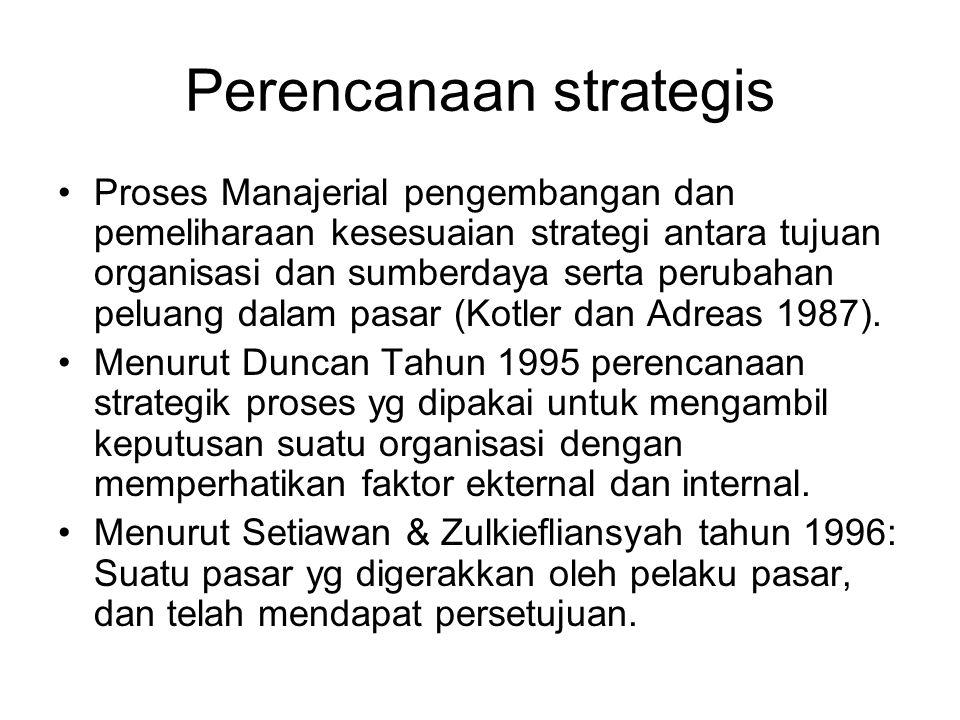 Apakah beda perencanaan strategis di organisasi nirlaba, dalam bisnis dan pemerintahan .