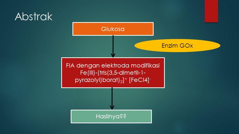 Glukosa Abstrak FIA dengan elektroda modifikasi Fe(III)-(tris(3,5-dimetil-1- pyrazolyl)borat) 2 ] + [FeCl4] - Hasilnya?.