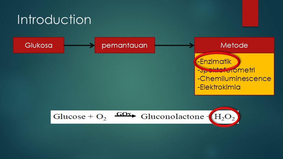 Semi otomatis atau otomatis Introduction GlukosapemantauanMetode -Enzimatik -Spektofotometri -Chemiluminescence -Elektrokimia Permintaan banyak FIA jadi solusi utamanya Modifikasi elektrodanya
