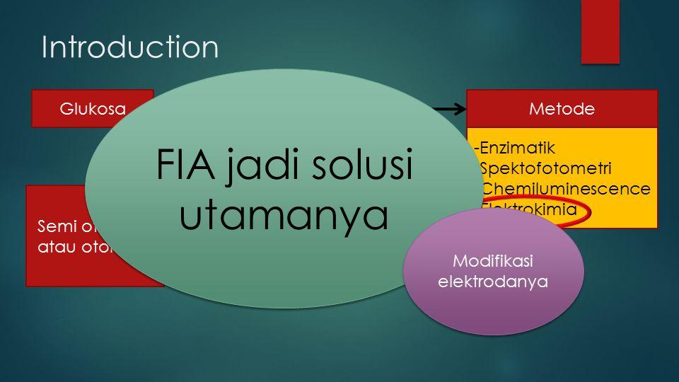 Skema Alat Gambar 7.Sistem FIA dirancang untuk penentuan glukosa.