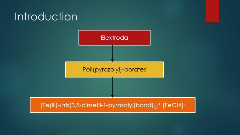 Hasil  Hasil yang diperoleh oleh metodologi yang diusulkan dibandingkan dengan hasil yang disediakan oleh enzimatik-spektrofotometri assay (Tabel 6).