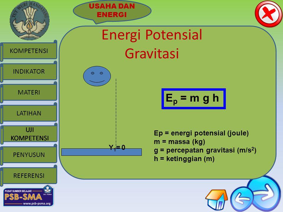 MATERI KOMPETENSI LATIHAN PENYUSUN INDIKATOR REFERENSI USAHA DAN ENERGI Energi Potensial Gravitasi E p = m g h Ep = energi potensial (joule) m = massa (kg) g = percepatan gravitasi (m/s 2 ) h = ketinggian (m) Y1= 0Y1= 0