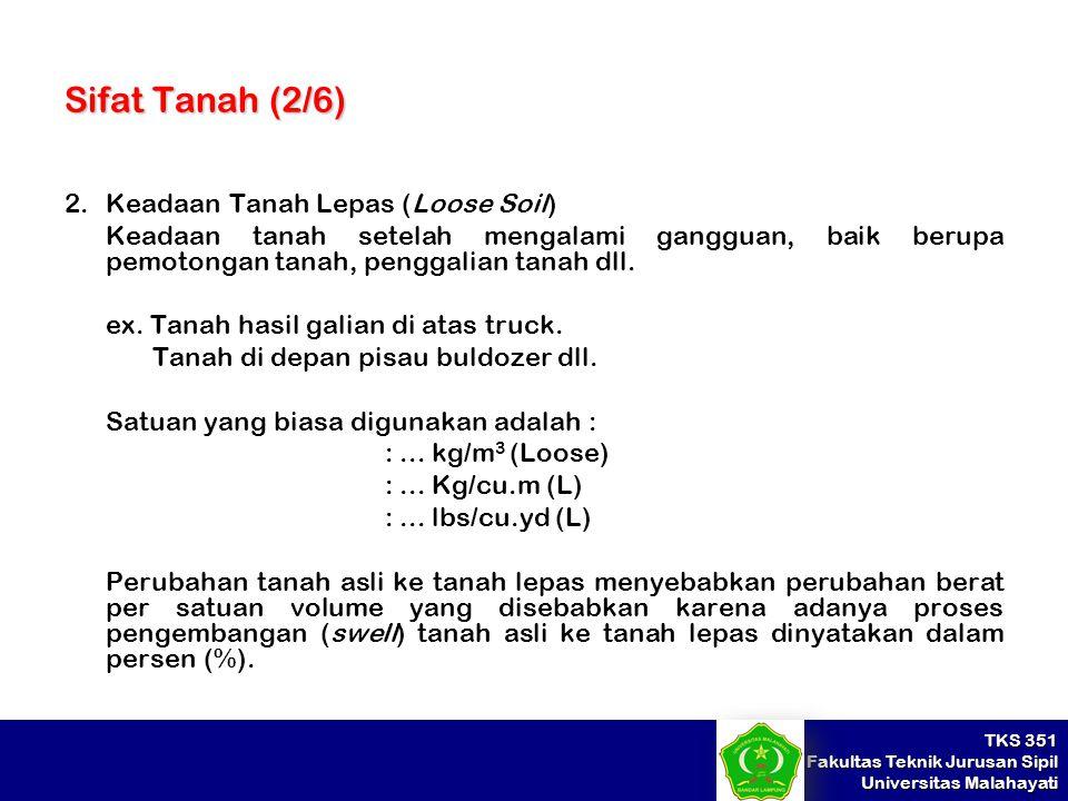 TKS 351 Fakultas Teknik Jurusan Sipil Universitas Malahayati Sifat Tanah (2/6) 2.Keadaan Tanah Lepas (Loose Soil) Keadaan tanah setelah mengalami gang