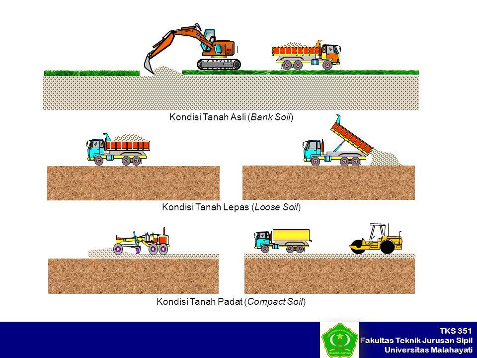 TKS 351 Fakultas Teknik Jurusan Sipil Universitas Malahayati EX2 00 HITAC HI Kondisi Tanah Asli (Bank Soil) Kondisi Tanah Lepas (Loose Soil) Kondisi T