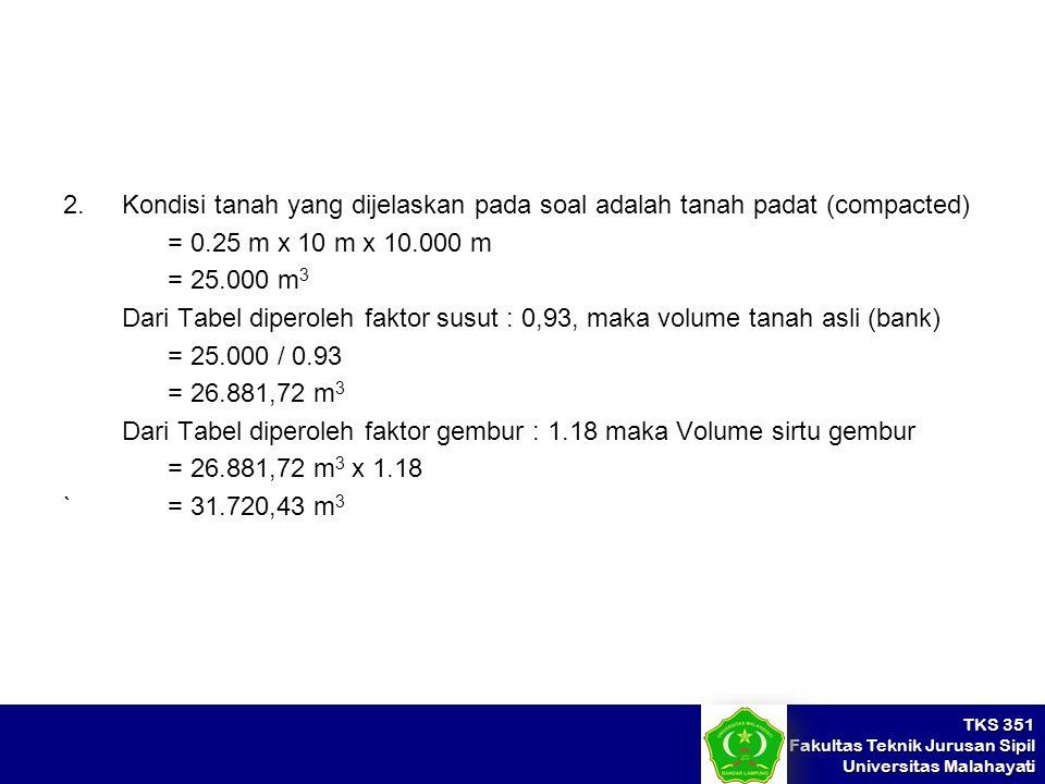 TKS 351 Fakultas Teknik Jurusan Sipil Universitas Malahayati 2.Kondisi tanah yang dijelaskan pada soal adalah tanah padat (compacted) = 0.25 m x 10 m