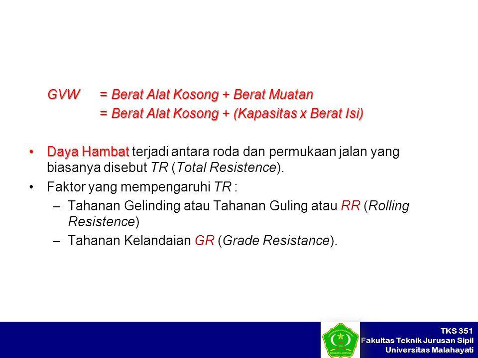 TKS 351 Fakultas Teknik Jurusan Sipil Universitas Malahayati GVW= Berat Alat Kosong + Berat Muatan = Berat Alat Kosong + (Kapasitas x Berat Isi) Daya