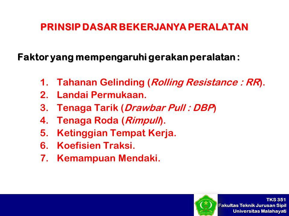 TKS 351 Fakultas Teknik Jurusan Sipil Universitas Malahayati PRINSIP DASAR BEKERJANYA PERALATAN Faktor yang mempengaruhi gerakan peralatan : 1.Tahanan