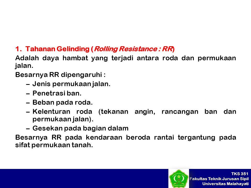 TKS 351 Fakultas Teknik Jurusan Sipil Universitas Malahayati 1. Tahanan Gelinding (Rolling Resistance : RR) Adalah daya hambat yang terjadi antara rod