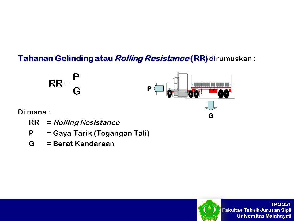 TKS 351 Fakultas Teknik Jurusan Sipil Universitas Malahayati Tahanan Gelinding atau Rolling Resistance (RR ) Tahanan Gelinding atau Rolling Resistance