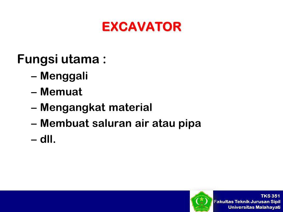 TKS 351 Fakultas Teknik Jurusan Sipil Universitas Malahayati EXCAVATOR Fungsi utama : –Menggali –Memuat –Mengangkat material –Membuat saluran air atau