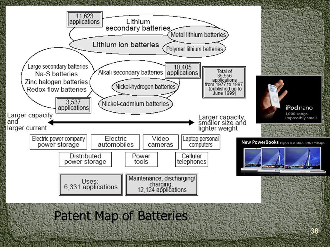 CONTOH SITUS PATEN AlamatPemilik http://www.delphion.com Thomson Group http://ep.espacenet.com European Patent Office http://www.uspto.gov/patft/index