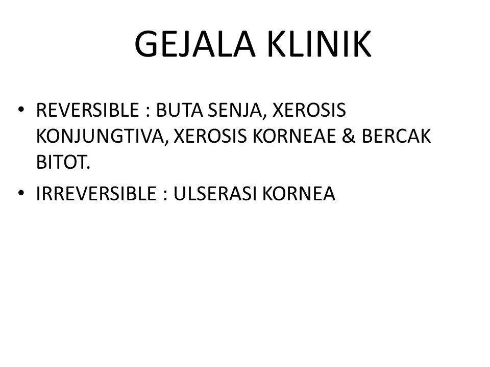 GEJALA KLINIK REVERSIBLE : BUTA SENJA, XEROSIS KONJUNGTIVA, XEROSIS KORNEAE & BERCAK BITOT. IRREVERSIBLE : ULSERASI KORNEA